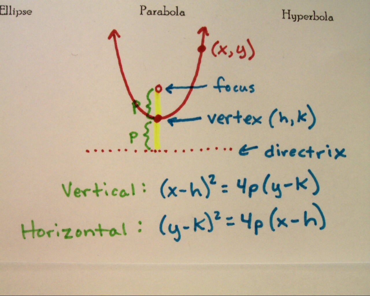 worksheet Parabola Worksheet math ii honors archive room c303 due next class period equations of parabolas worksheet